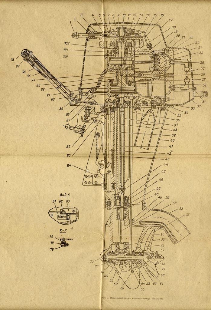 лодочный мотор вихорь система охлаждения